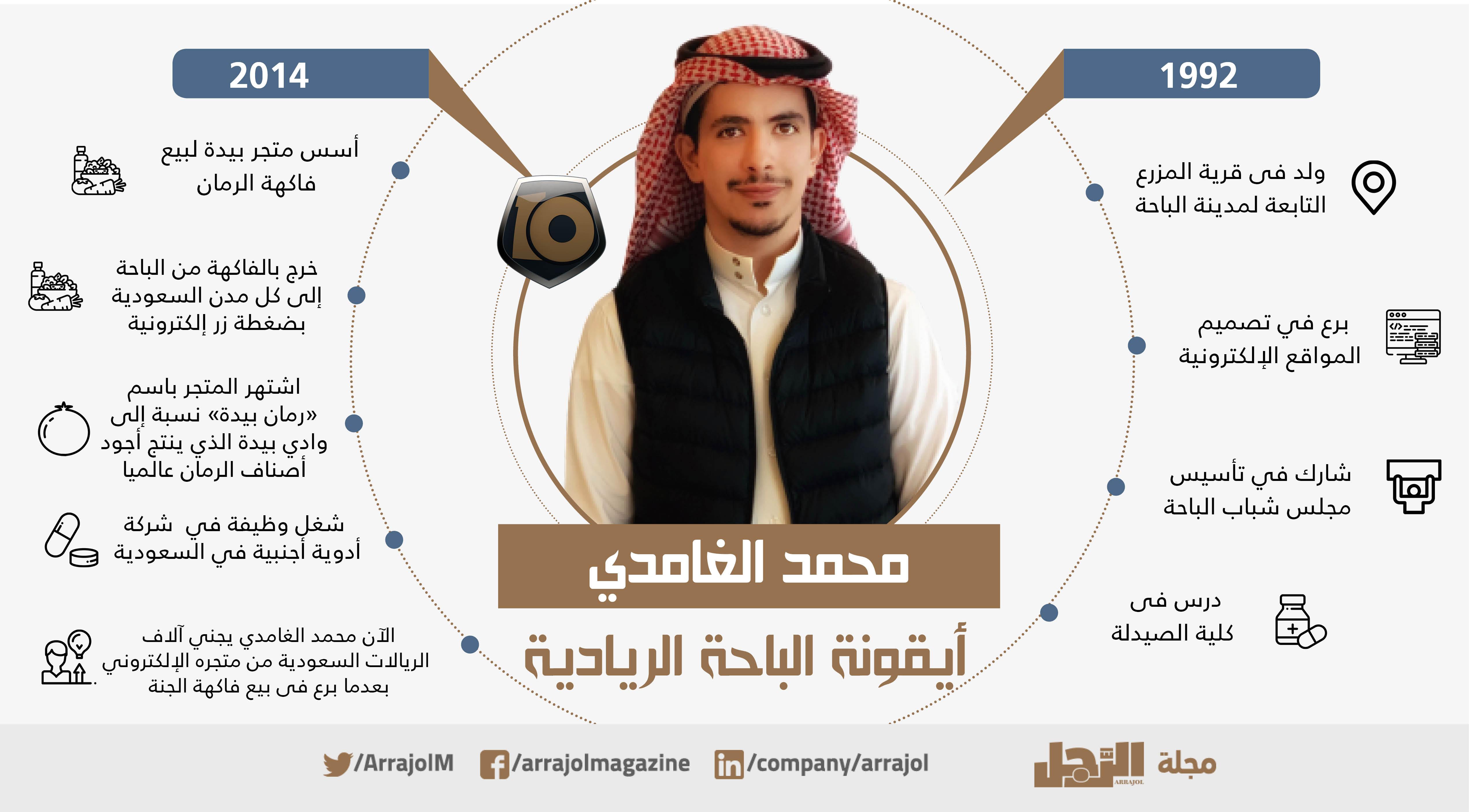 فيديو| «العشرة المميزون».. أيقونة الباحة محمد الغامدي «رائد بيع ...