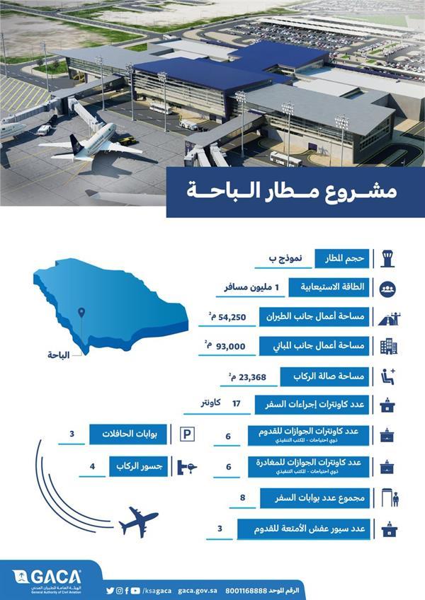 أخبار 24 | فيديو.. تصميم لما سيكون عليه مطار الباحة بعد تحويله ...