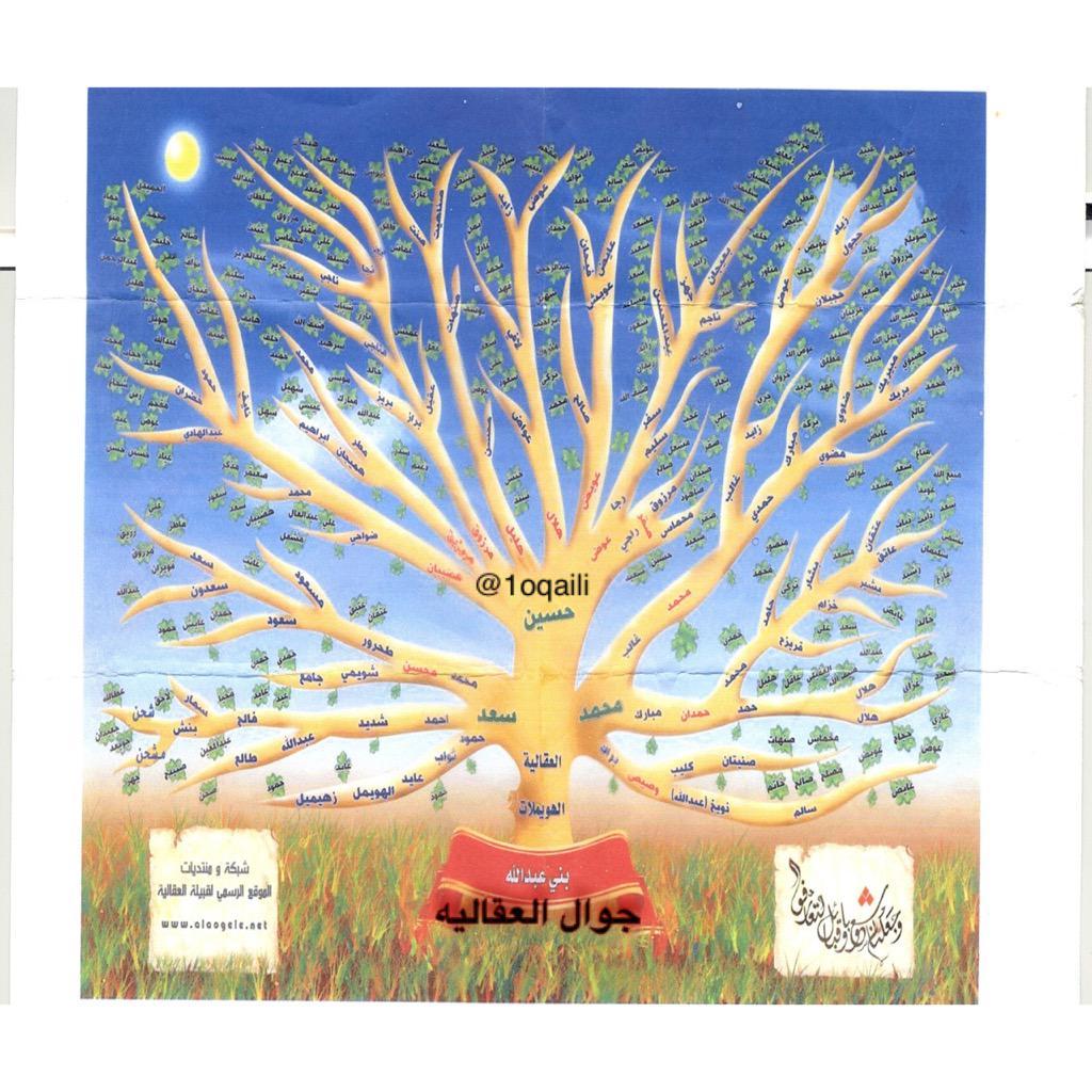 """العقاليه_من_مطير Twitterissä: """"قال تعالى : ( وجعلناكم شعوبا وقبائل لتعارفوا  ) ينشر حساب القبيلة شجرة العقاليه من مطير، أشراف شبكة العقاليه ؛  http://t.co/YXjl2goyhn"""""""